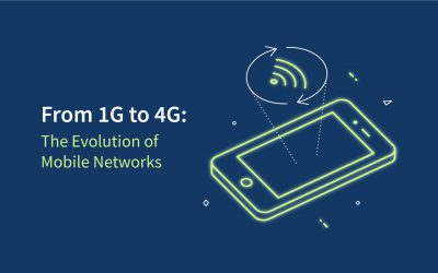 From 1G to 4G: The Evolution of Mobile Networks